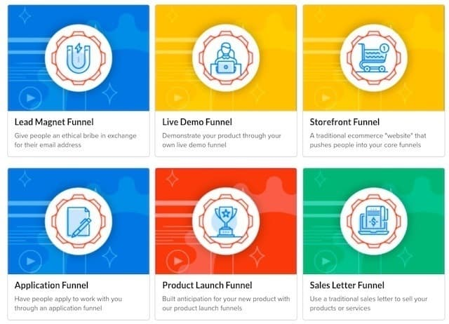 ClickFunnels Funnel Types