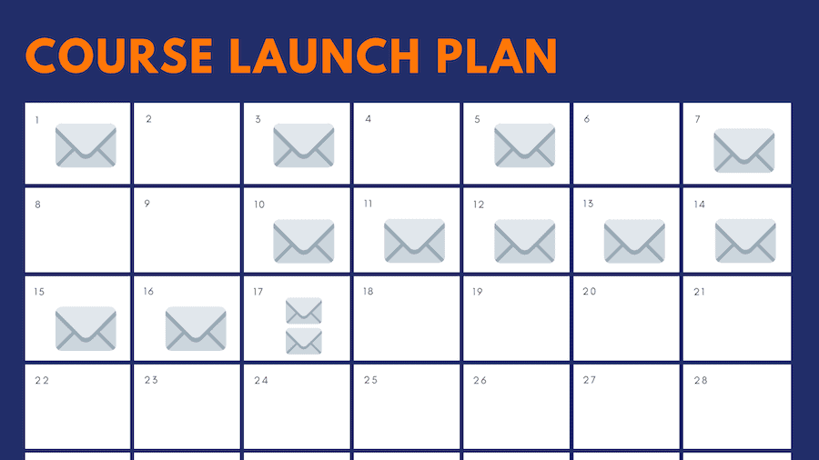 Course Launch Plan